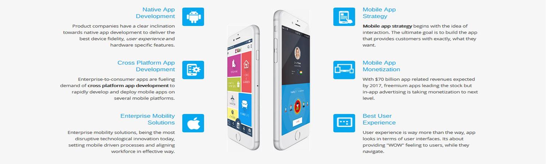 ios & Android app development in gurdaspur